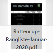 Rattencup - Rangliste Januar 2020